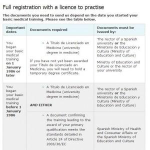Requisitos GMC