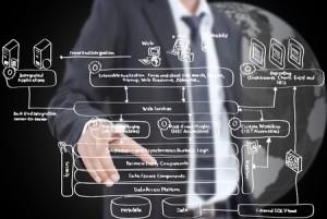 traducción lección II: Deberes y derechos y obligaciones frente a proveedores y empresas