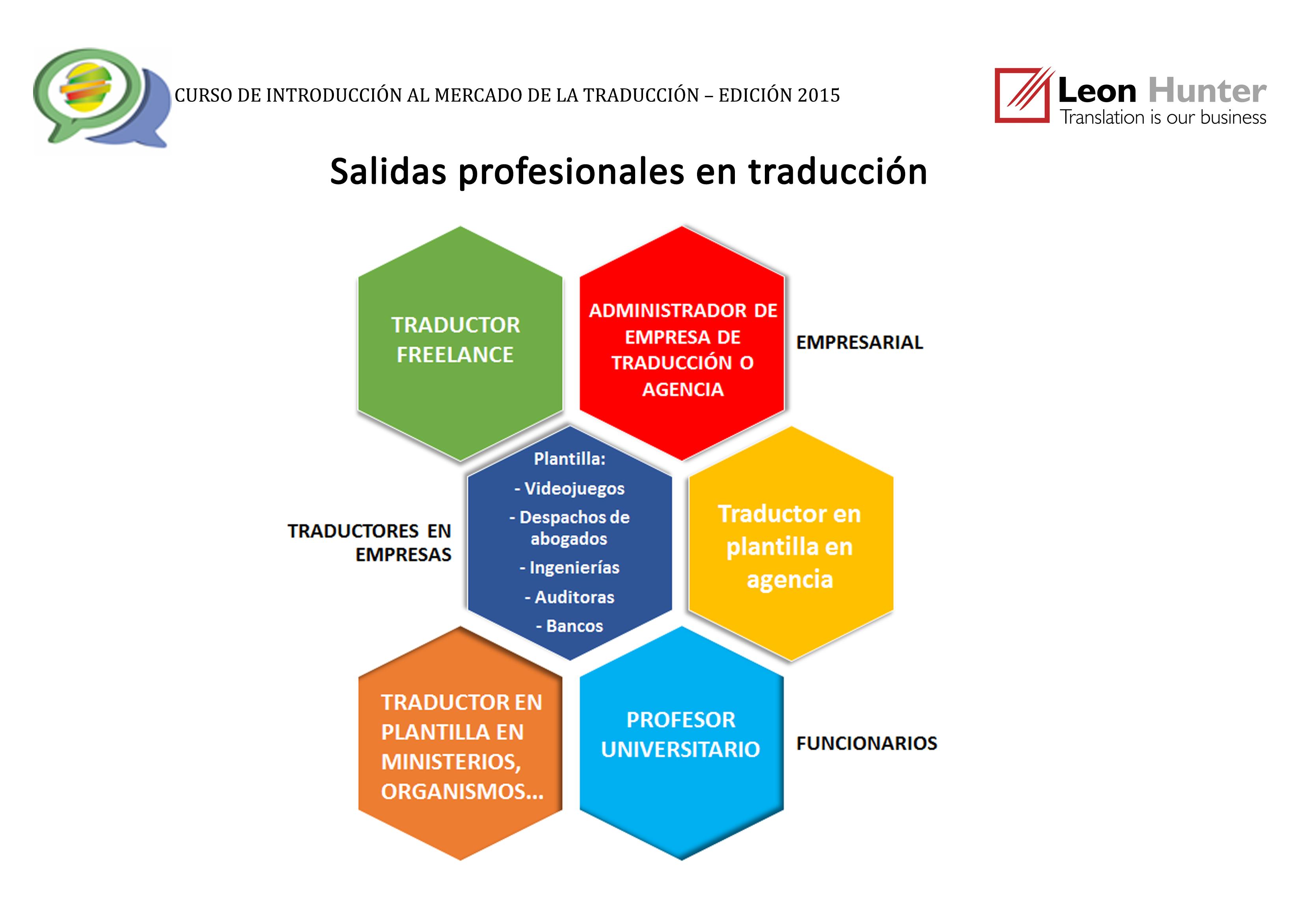 Salidas laborales en traducción
