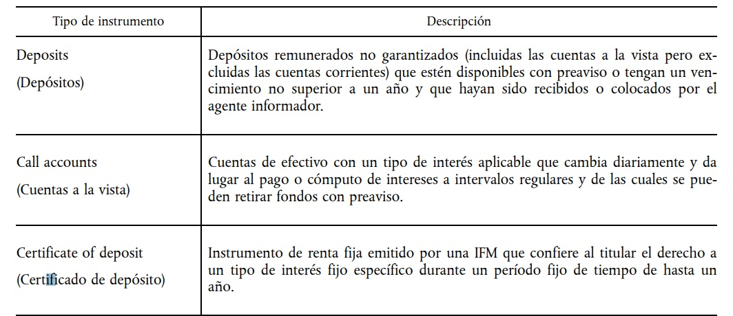 Definición de certificado de depósito
