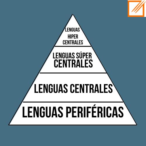 ¿Qué es una lengua franca?