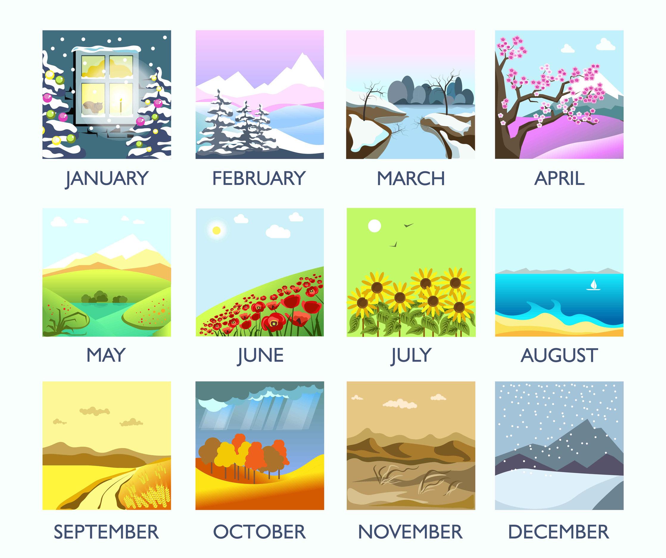 El nombre de los meses y su origen